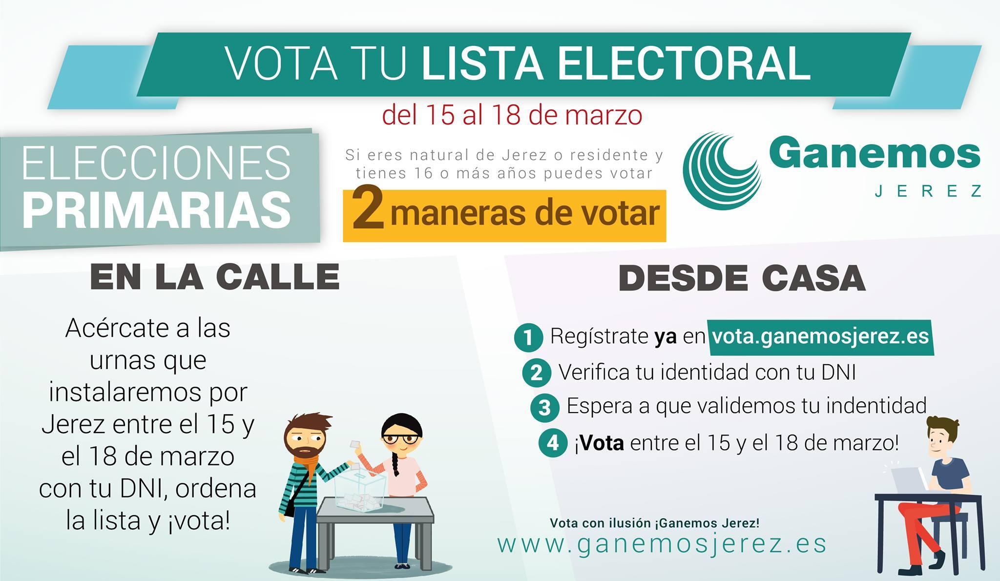 Como.votar