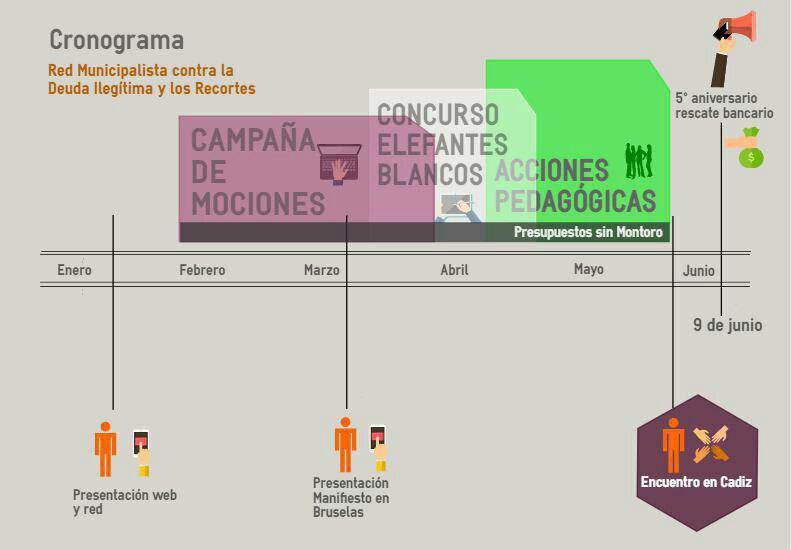 grafico_deuda